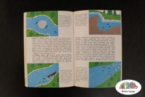 opis gde se nalazi riba sa slikama