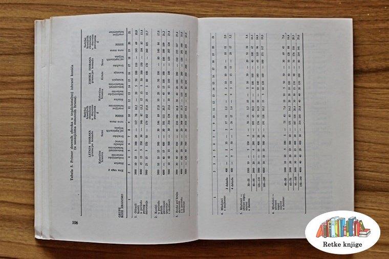 Tabela prirasta kunića po mesecima razvoja