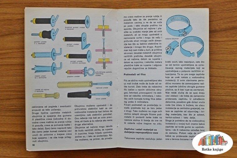 prikaz šrafova sa tiplama sa opisom