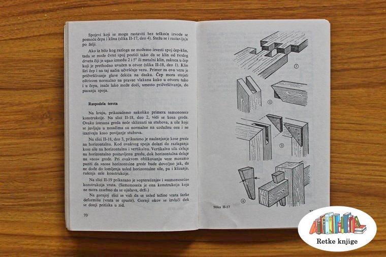 načini spajanja drvenih elemenata nameštaja