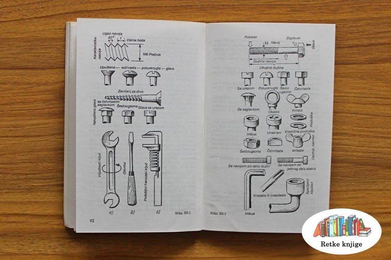 vrste šrafova koje se koriste