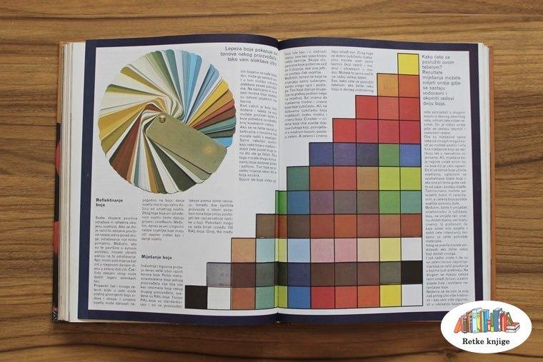 Prikaz palete boja