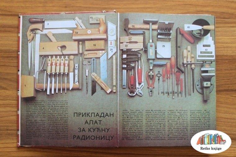 Prikaz osnovnog alata za radionicu