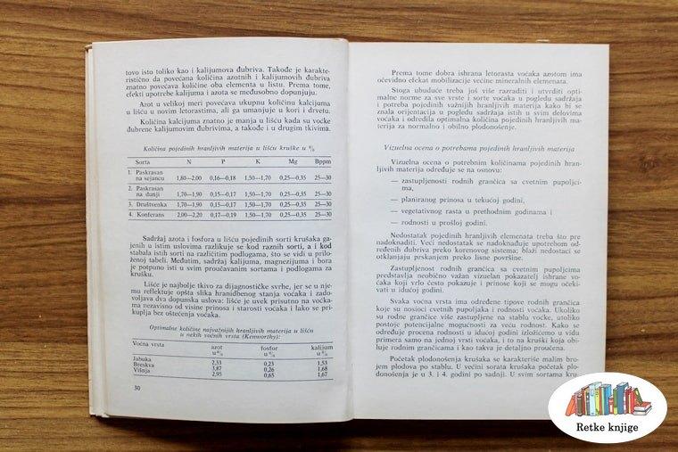 Tabelarni prikaz sorti šljive