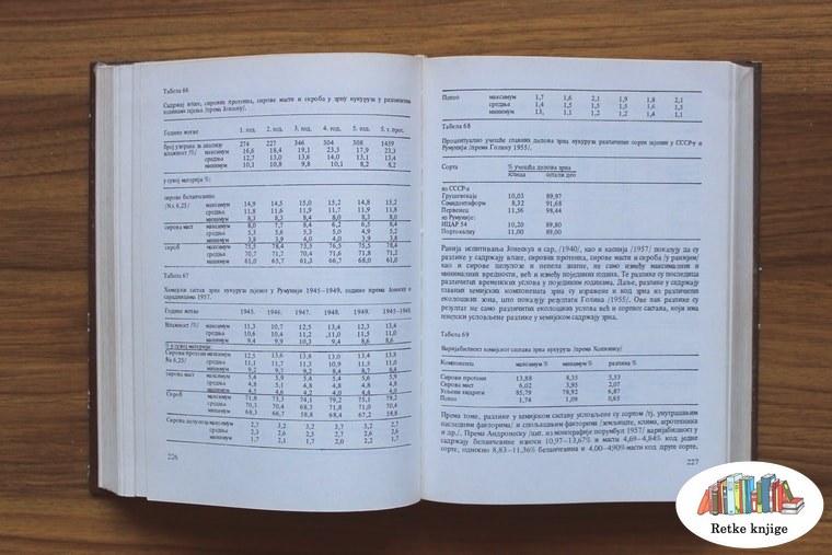 tabela korisnih materija u plodovima kukuruza