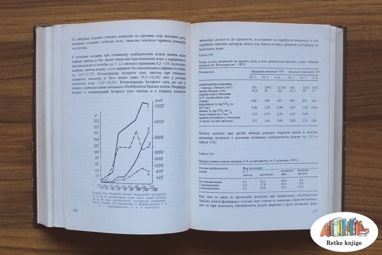 tabele i grafikon