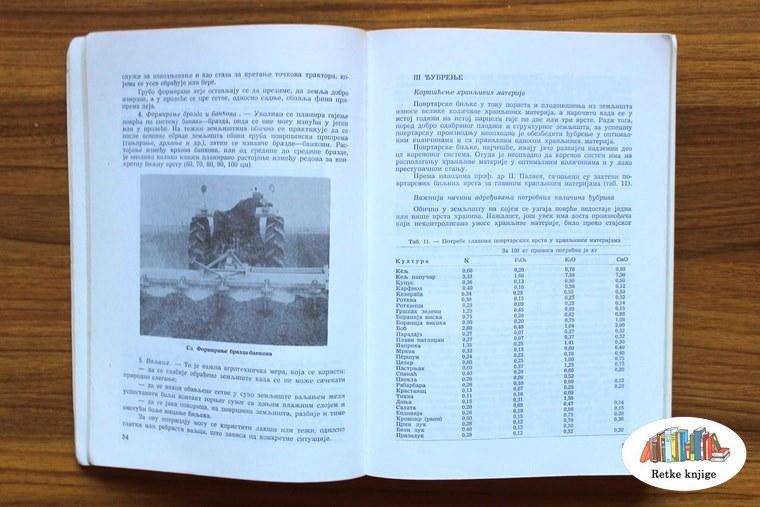 Prikaz kako se seje i tabela kada se obavljaju radovi