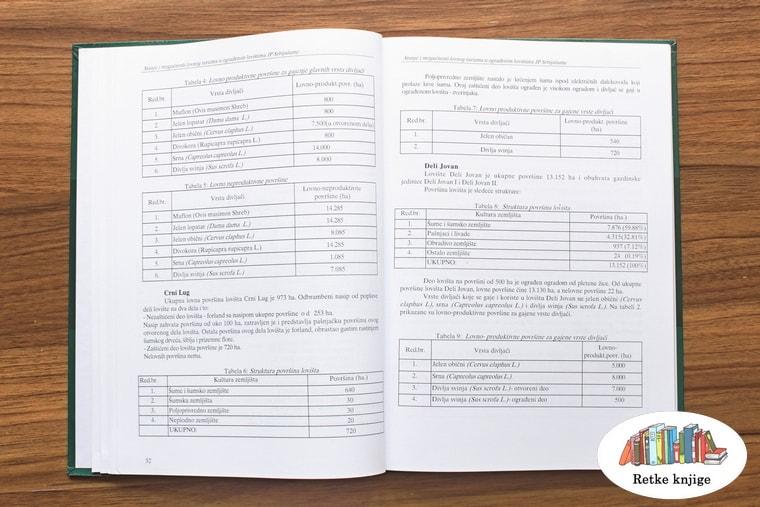 tabele sa karakteristikama lovišta