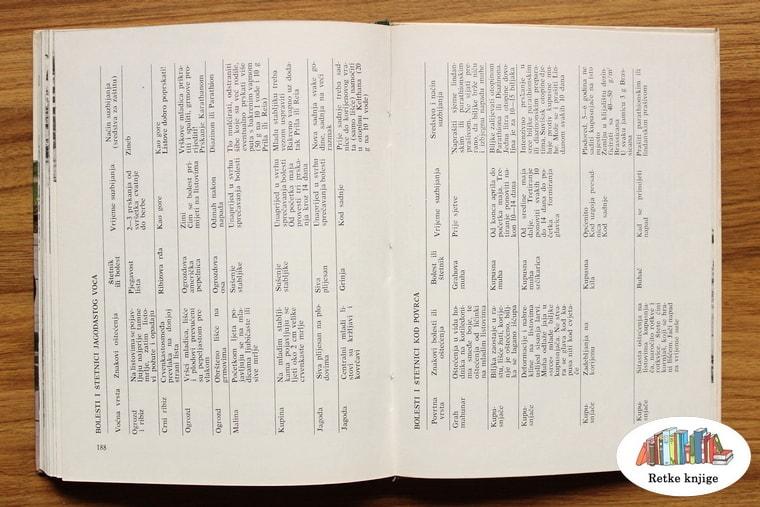 tabela sa prikazom i opisom biljaka