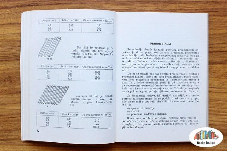 slike krovnih ploča za pokrivanje sa karakteristikama