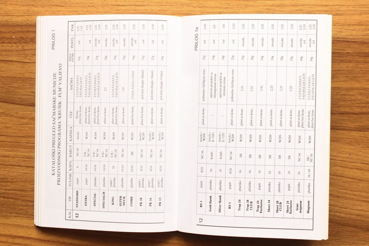 specifikacije municije - tabelarni prikaz