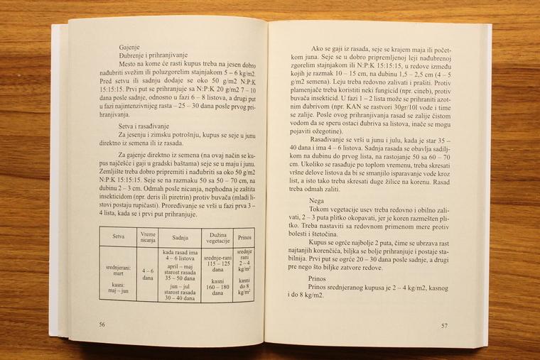 poglavlje i tabela o kupsu