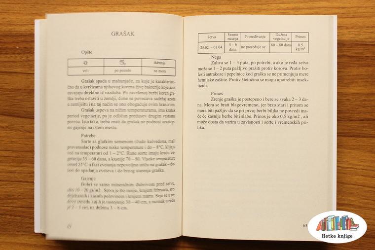 poglavlje i tabela o grašku