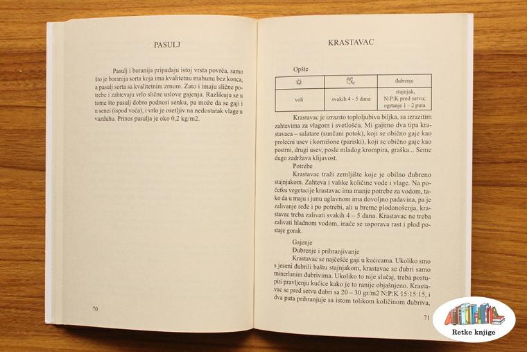 poglavlje i tabela o krastavcima