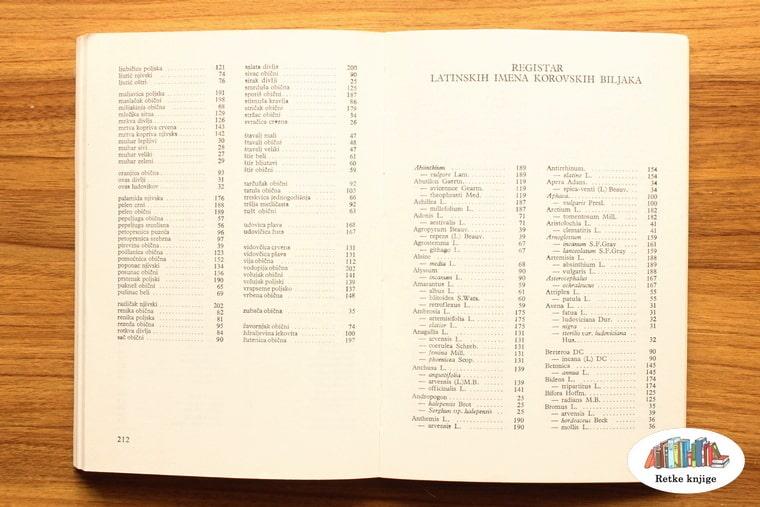 registar latinskih naziva korovastih biljaka