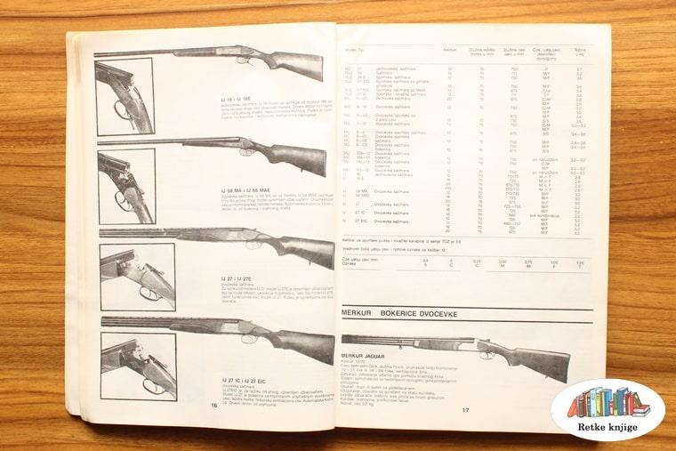prikaz lovačkih sačmarica