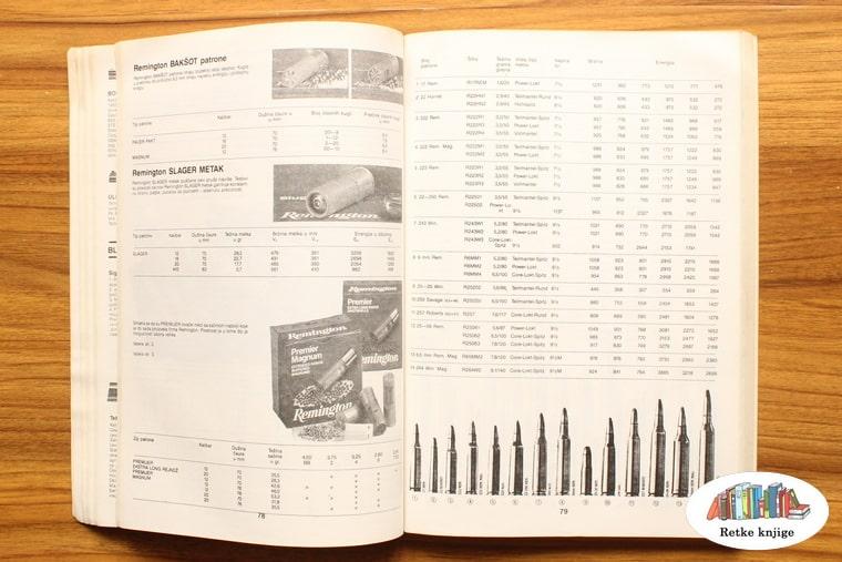 tabela sa lovačkom municijom