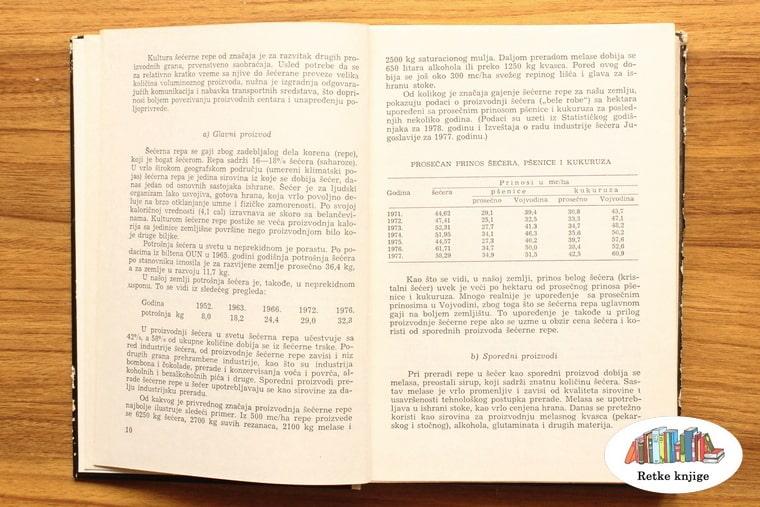tabele o prirastu mlade šećerne repe