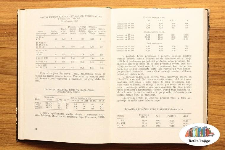 tabela dobrih sorti šećerne repe
