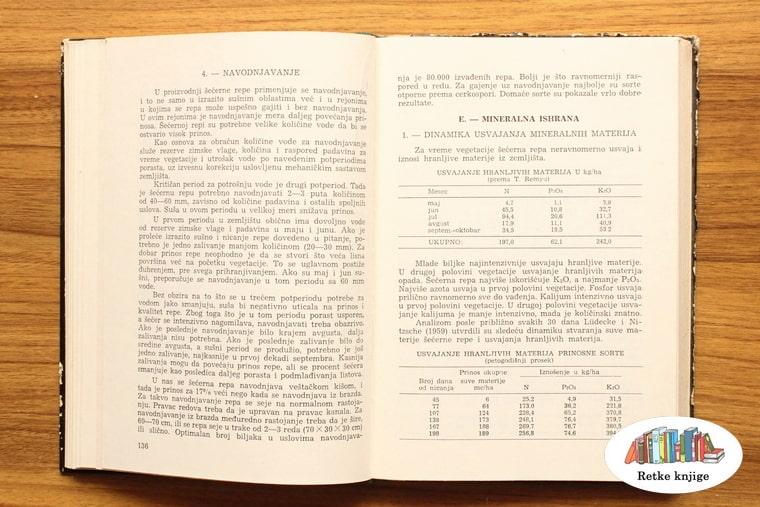 poglavlje o mineralnom đubrivu