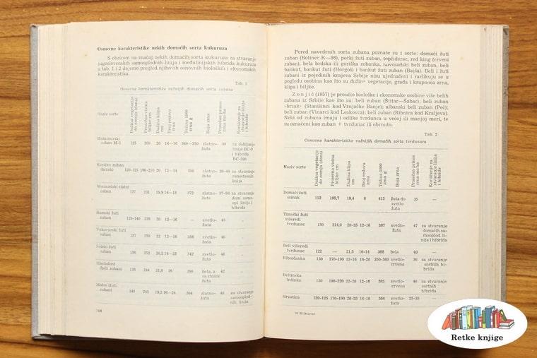 tabela sa opism odosa mineralnih materija u zemljištu