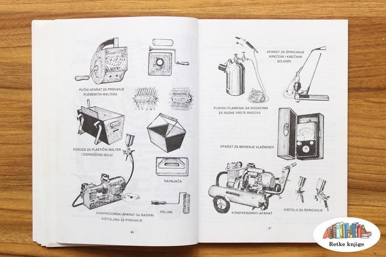molerski alat crteži