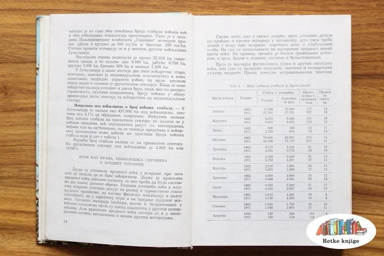 prikaz tabele o sortama voća