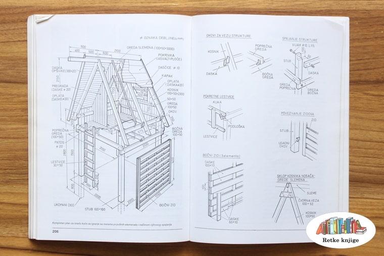 crtež sa dimenzijama za dečiju kuću na drvetu