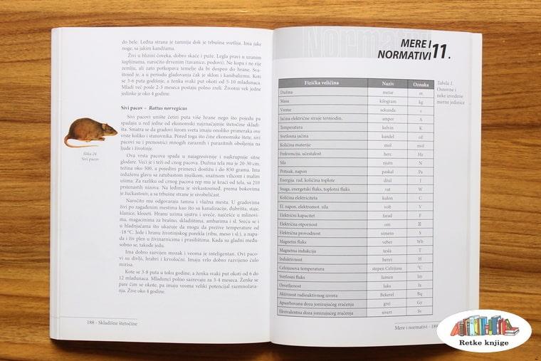 prikaz štetnih pacova i tabela za normative
