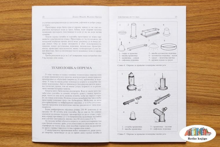 crteži i opis hranilica i pojilica za zatvorene prostore