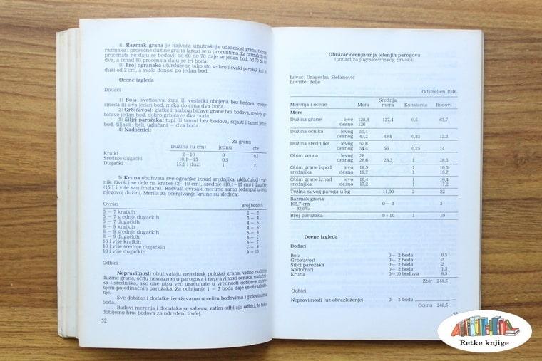 prikaz tabelarnih podataka