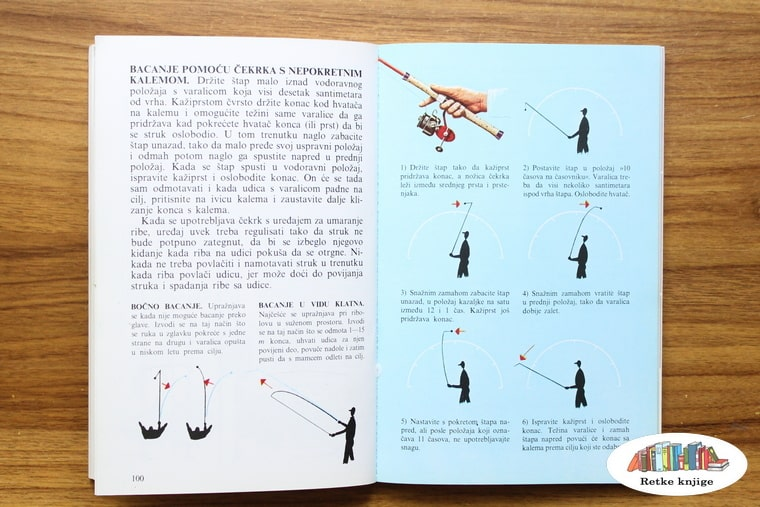 prikaz tehnika za zabacivanje mamca